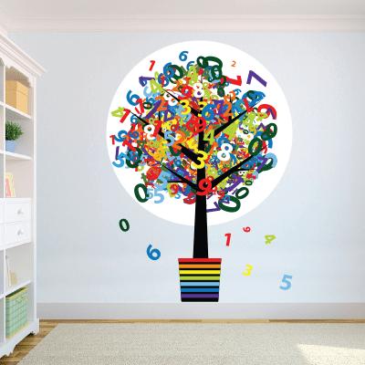 # Αυτοκόλλητο τοίχου γλαστράκι με αριθμούς - Sticker Box